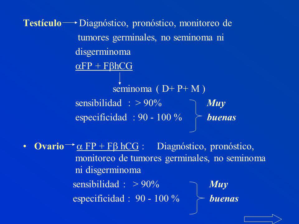 Testículo Diagnóstico, pronóstico, monitoreo de