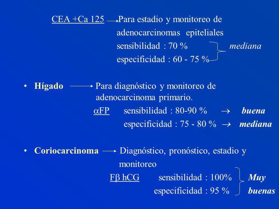 CEA +Ca 125 Para estadio y monitoreo de