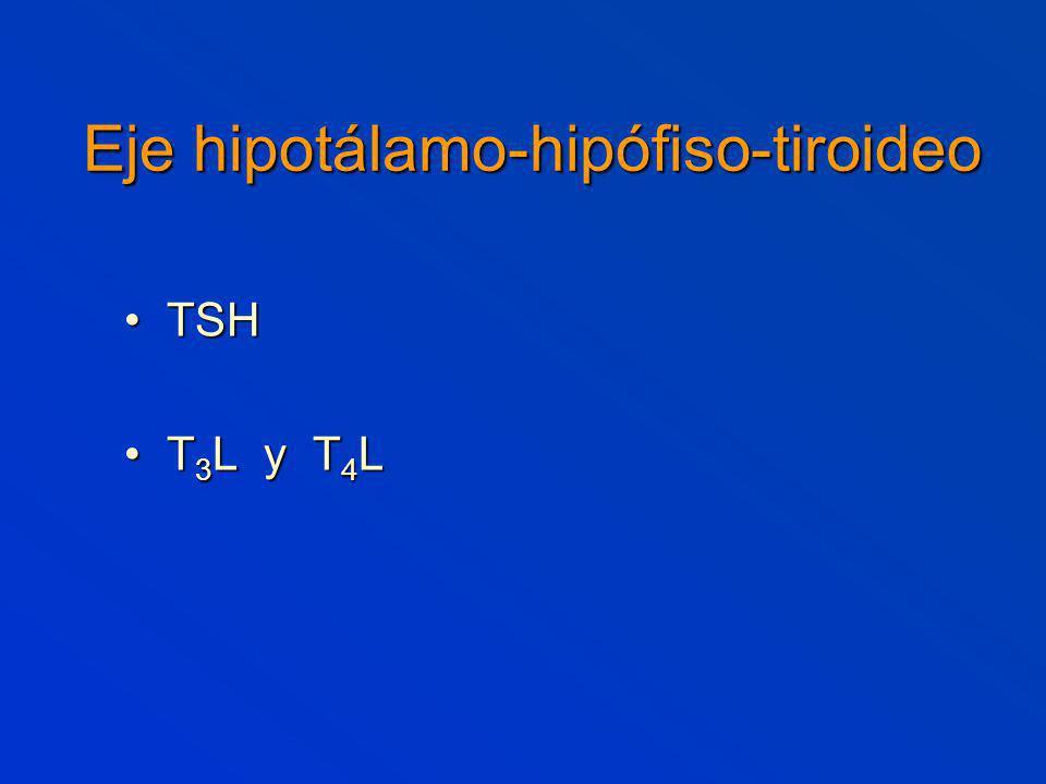 Eje hipotálamo-hipófiso-tiroideo