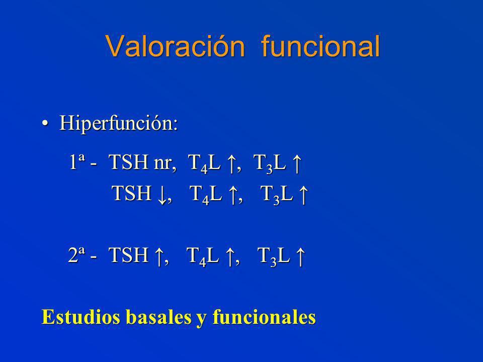 Valoración funcional Hiperfunción: 1ª - TSH nr, T4L ↑, T3L ↑