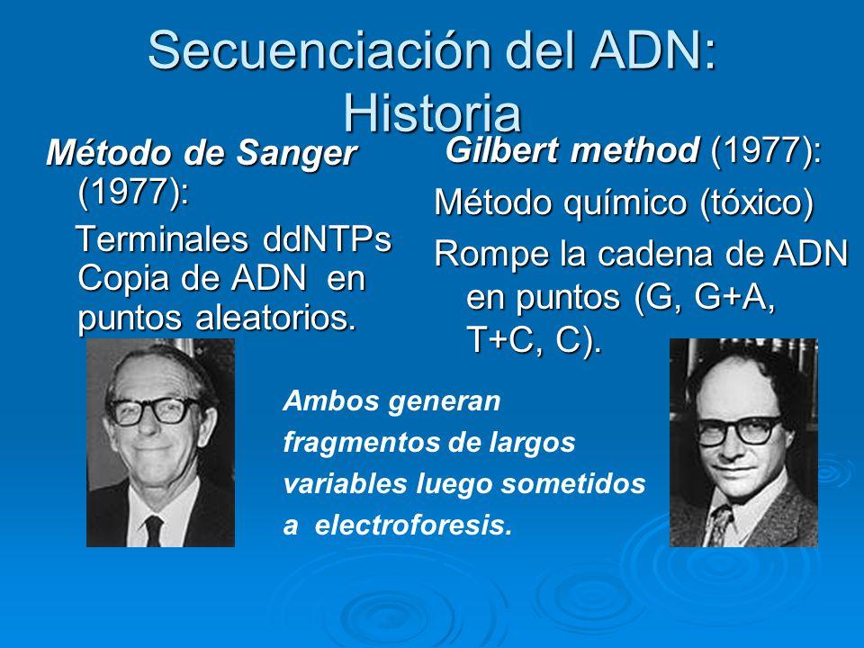 Secuenciación del ADN: Historia