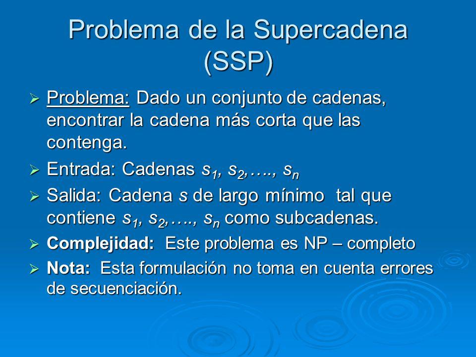Problema de la Supercadena (SSP)