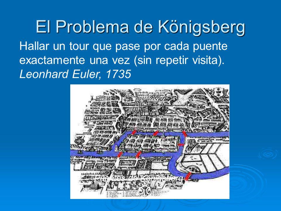 El Problema de Königsberg