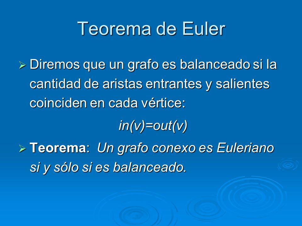 Teorema de Euler Diremos que un grafo es balanceado si la cantidad de aristas entrantes y salientes coinciden en cada vértice: