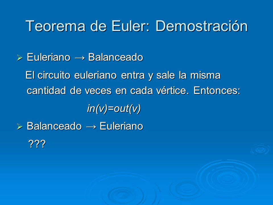Teorema de Euler: Demostración