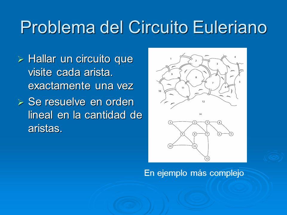 Problema del Circuito Euleriano