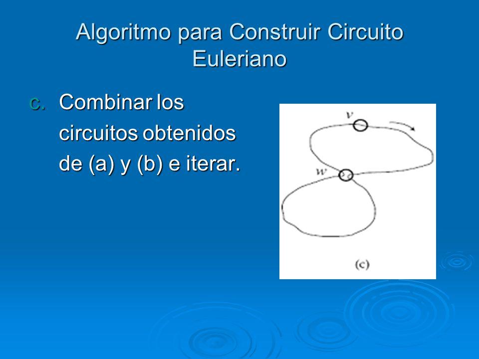 Algoritmo para Construir Circuito Euleriano
