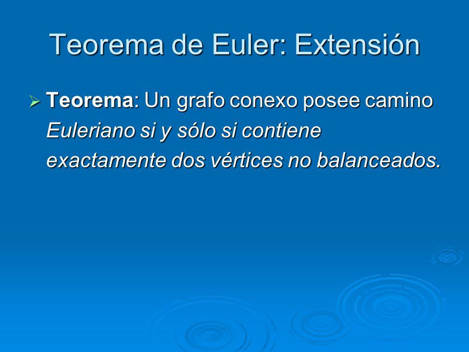Teorema de Euler: Extensión
