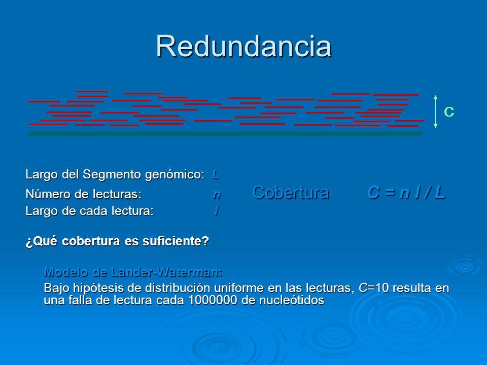 Redundancia C Largo del Segmento genómico: L
