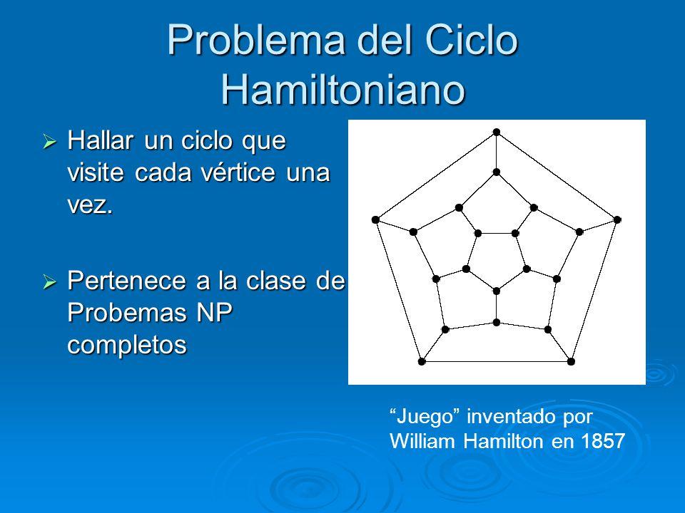 Problema del Ciclo Hamiltoniano