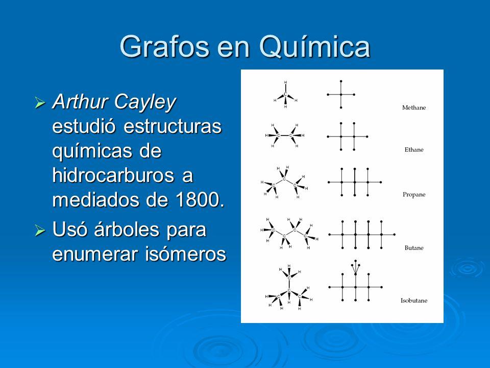 Grafos en Química Arthur Cayley estudió estructuras químicas de hidrocarburos a mediados de 1800.