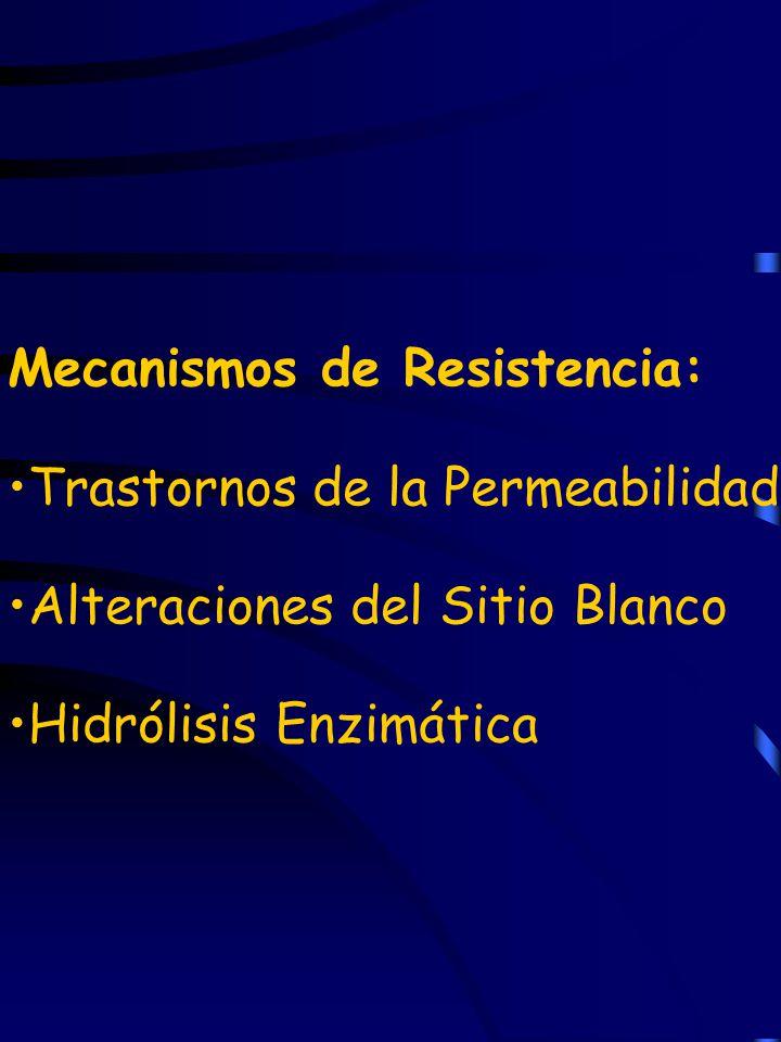 Mecanismos de Resistencia: