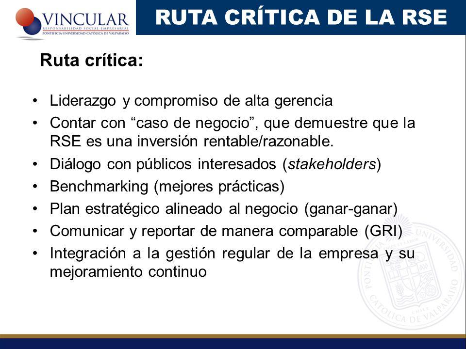 RUTA CRÍTICA DE LA RSE Ruta crítica:
