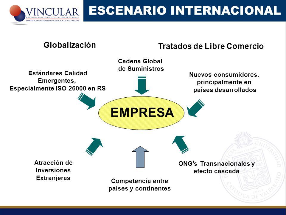 EMPRESA ESCENARIO INTERNACIONAL Globalización