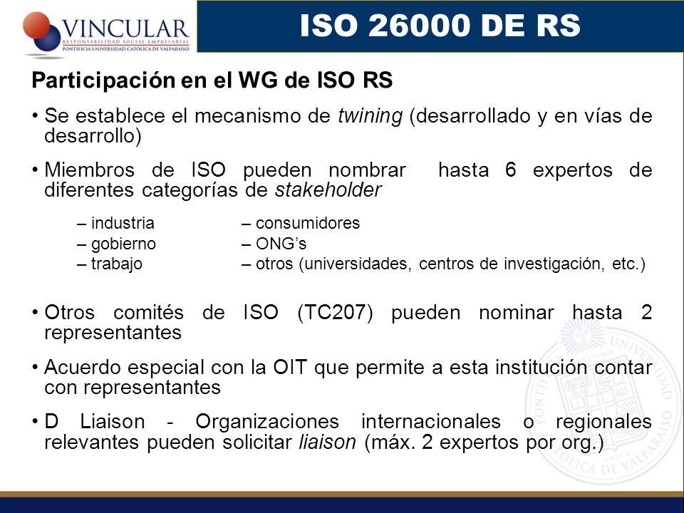 ISO 26000 DE RS Participación en el WG de ISO RS
