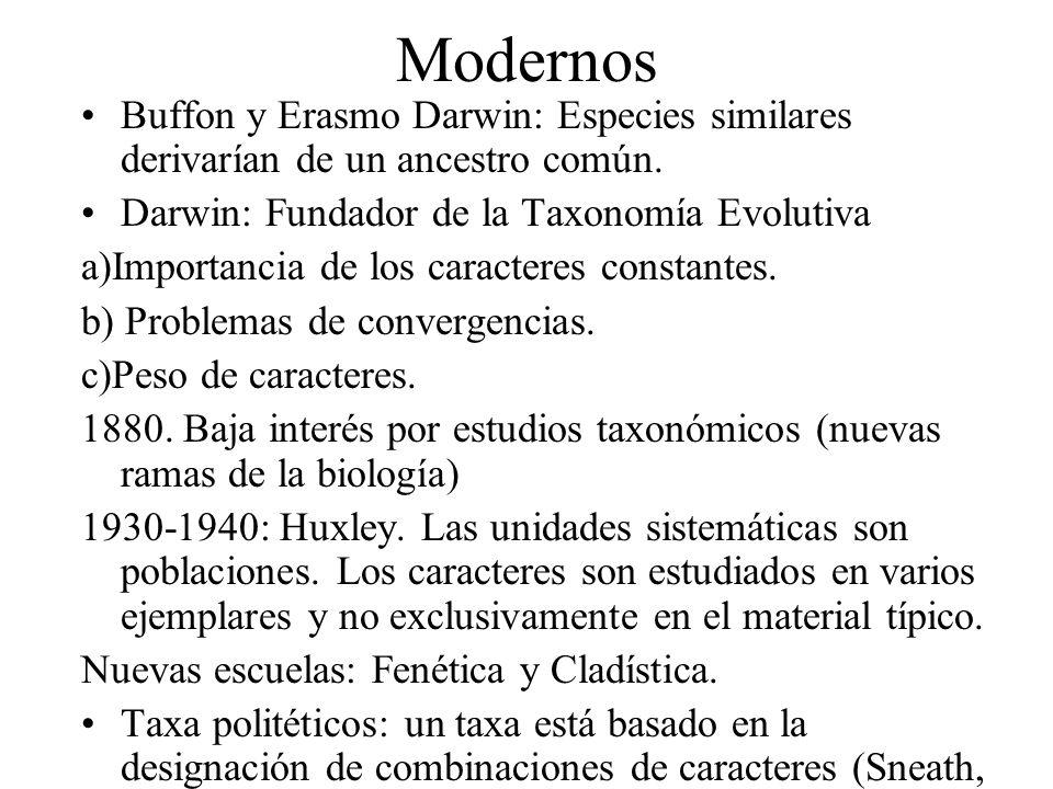 Modernos Buffon y Erasmo Darwin: Especies similares derivarían de un ancestro común. Darwin: Fundador de la Taxonomía Evolutiva.