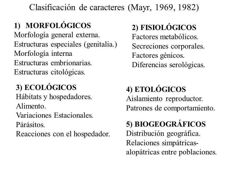 Clasificación de caracteres (Mayr, 1969, 1982)