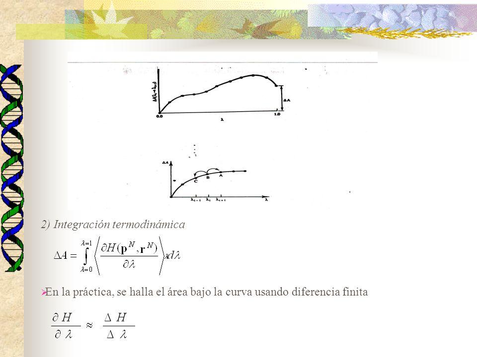 2) Integración termodinámica