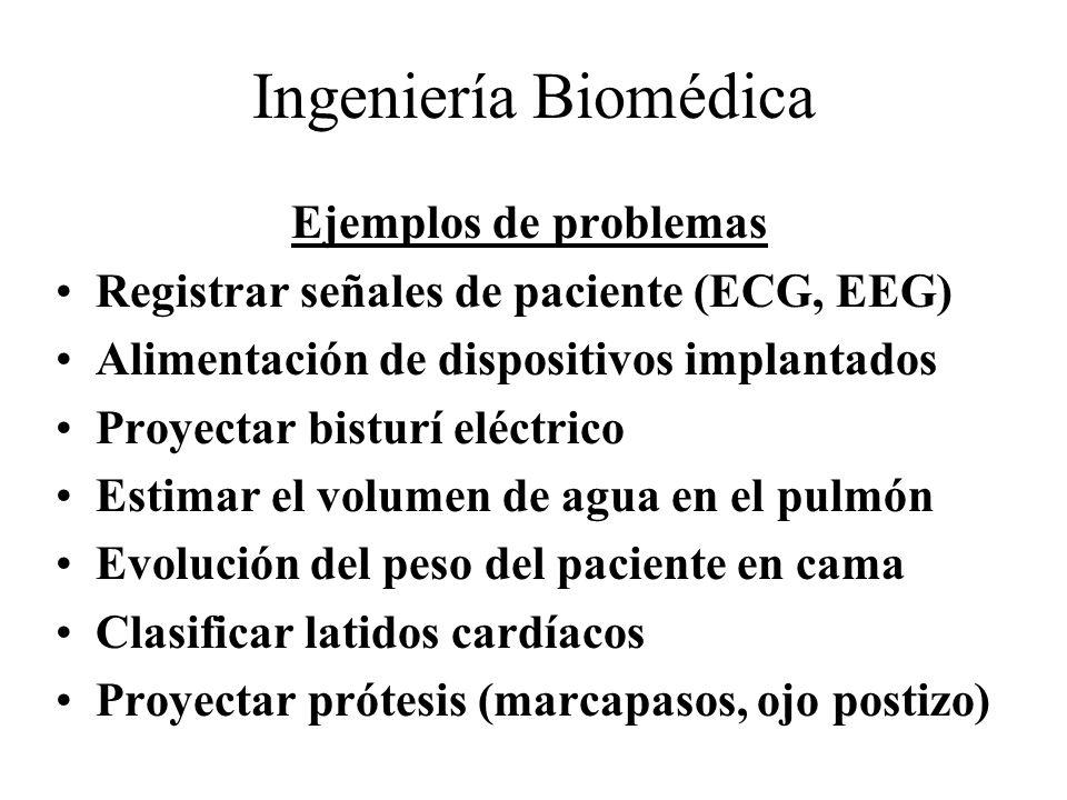 Ingeniería Biomédica Ejemplos de problemas