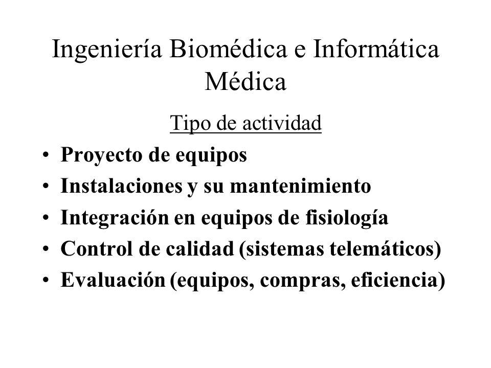 Ingeniería Biomédica e Informática Médica
