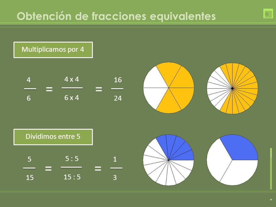 Obtención de fracciones equivalentes