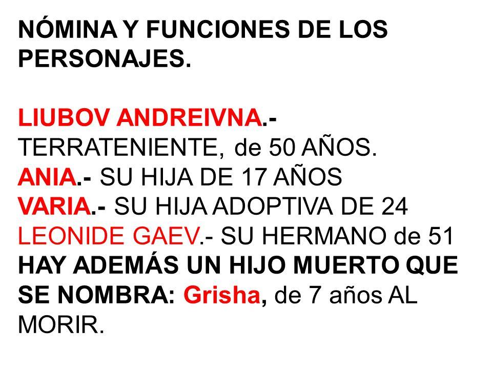 NÓMINA Y FUNCIONES DE LOS PERSONAJES.