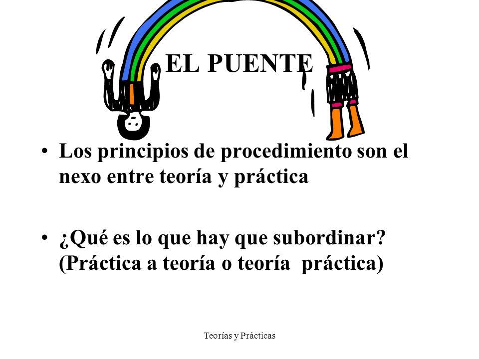EL PUENTE Los principios de procedimiento son el nexo entre teoría y práctica.