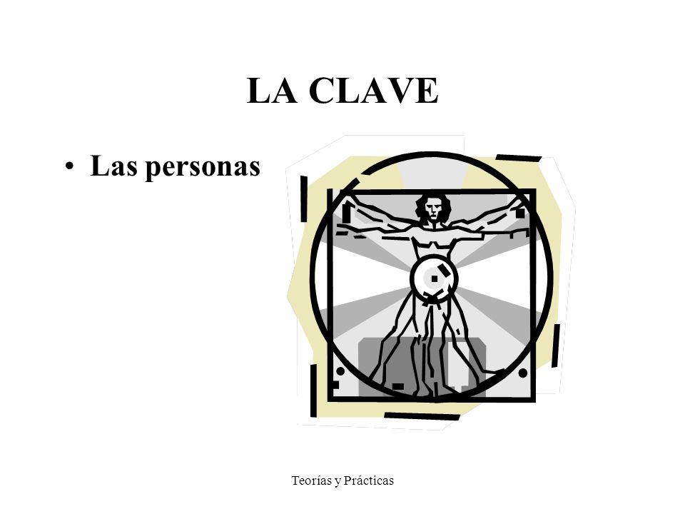 LA CLAVE Las personas Teorías y Prácticas