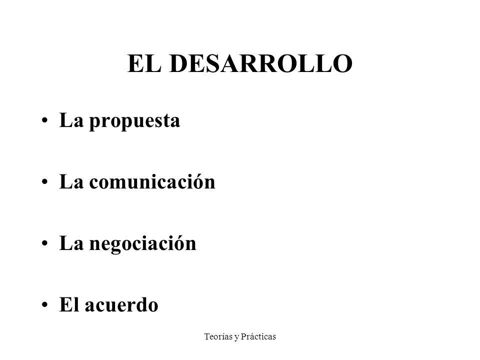 EL DESARROLLO La propuesta La comunicación La negociación El acuerdo