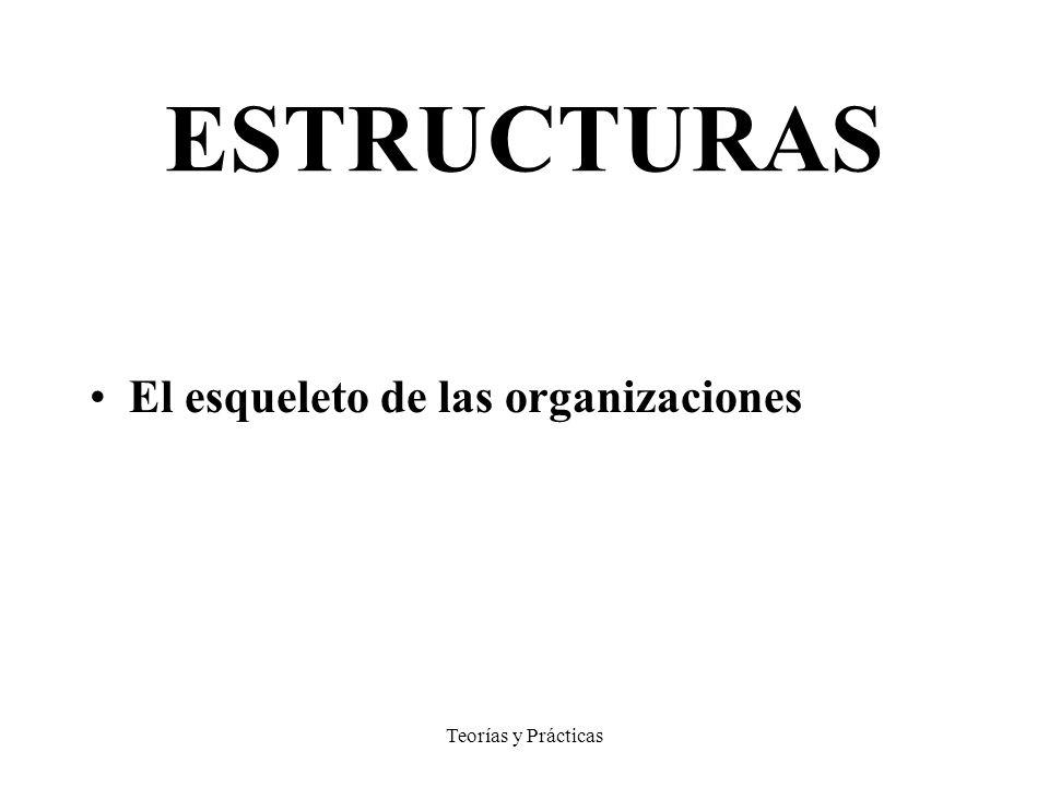 ESTRUCTURAS El esqueleto de las organizaciones Teorías y Prácticas