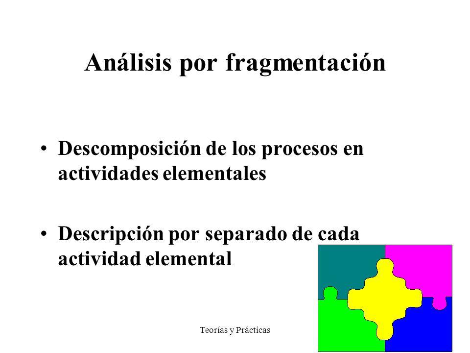 Análisis por fragmentación