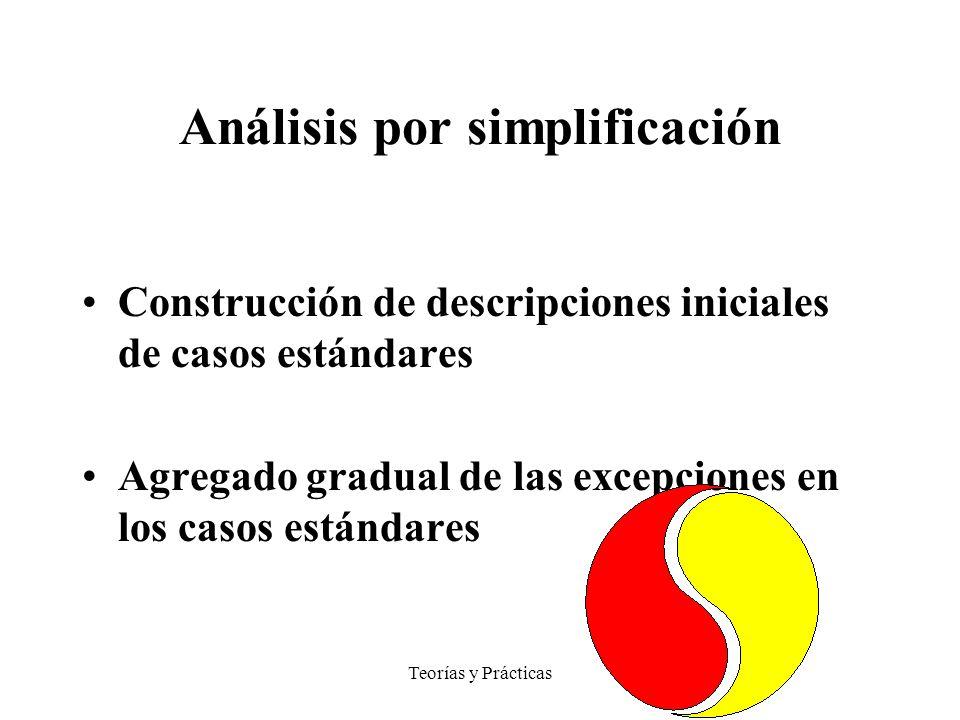 Análisis por simplificación