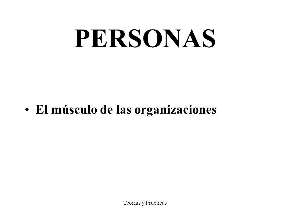 PERSONAS El músculo de las organizaciones Teorías y Prácticas