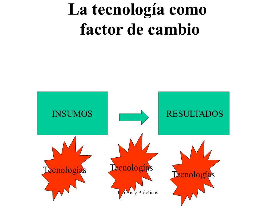 MODELO SISTEMICO La tecnología como factor de cambio