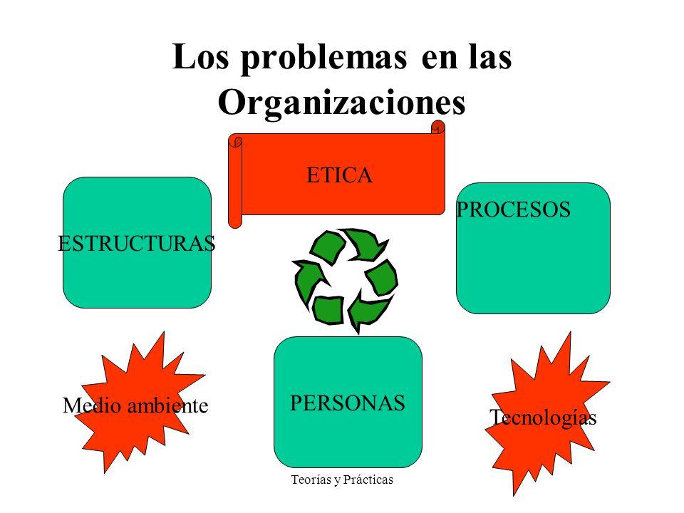 Los problemas en las Organizaciones