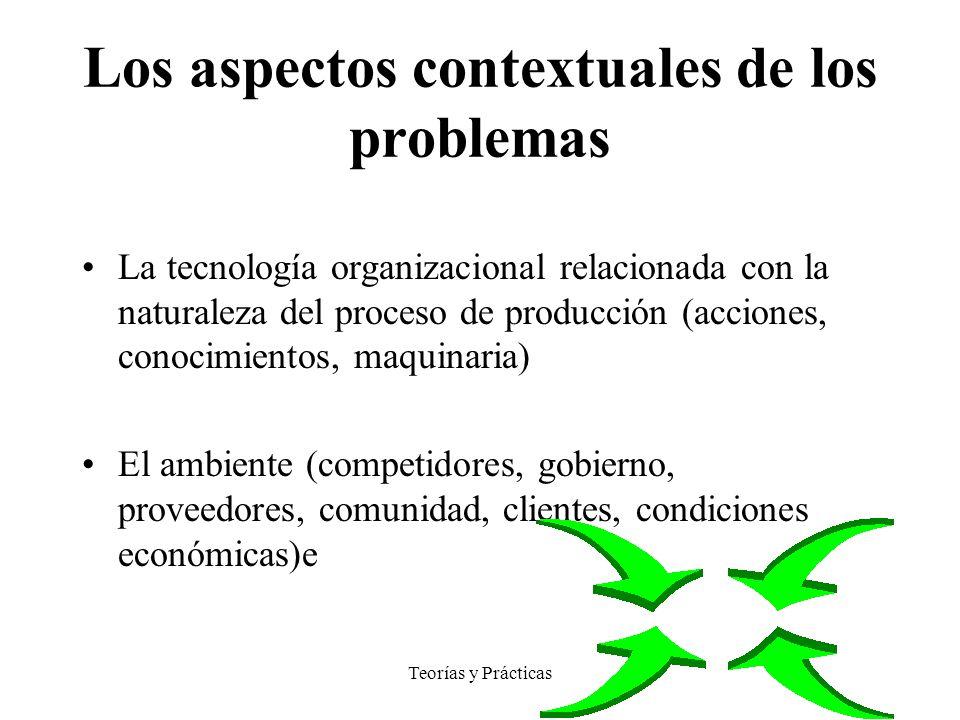 Los aspectos contextuales de los problemas