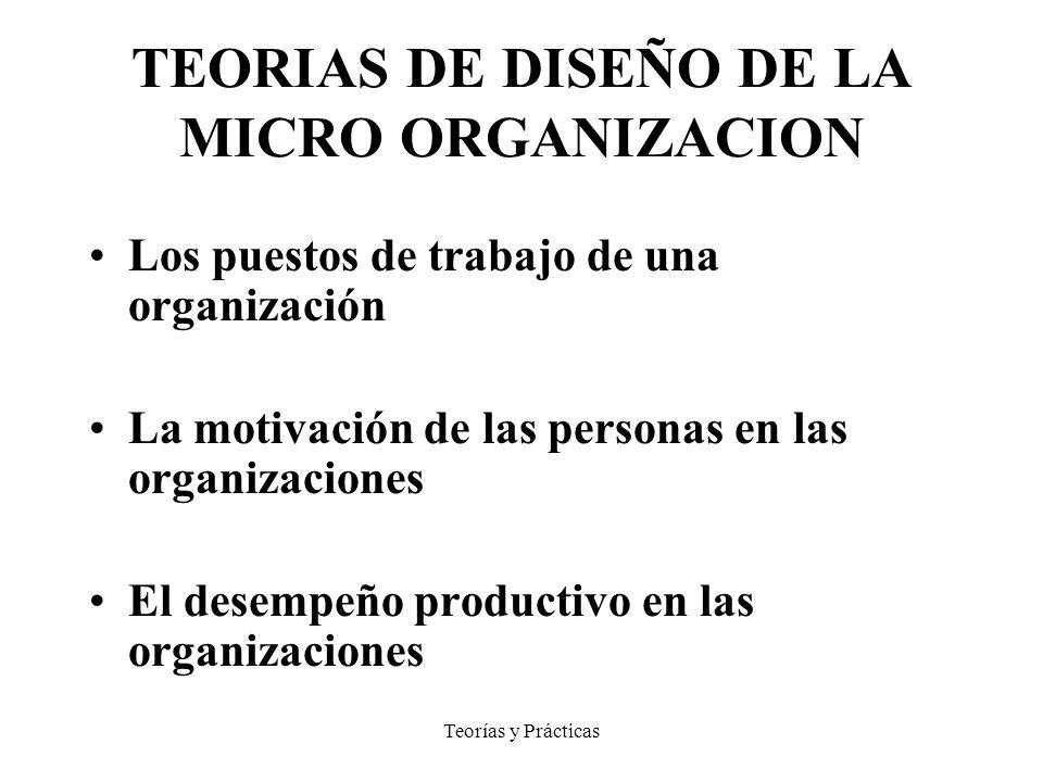 TEORIAS DE DISEÑO DE LA MICRO ORGANIZACION