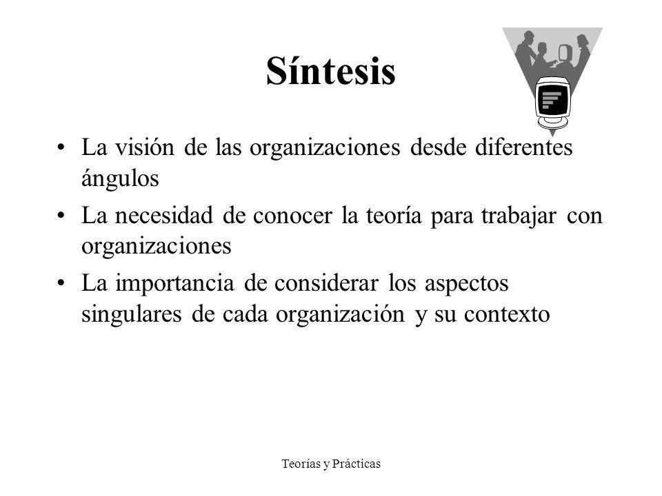 Síntesis La visión de las organizaciones desde diferentes ángulos