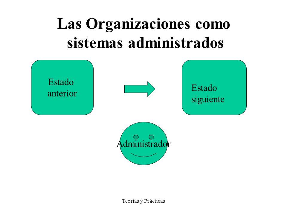 Las Organizaciones como sistemas administrados