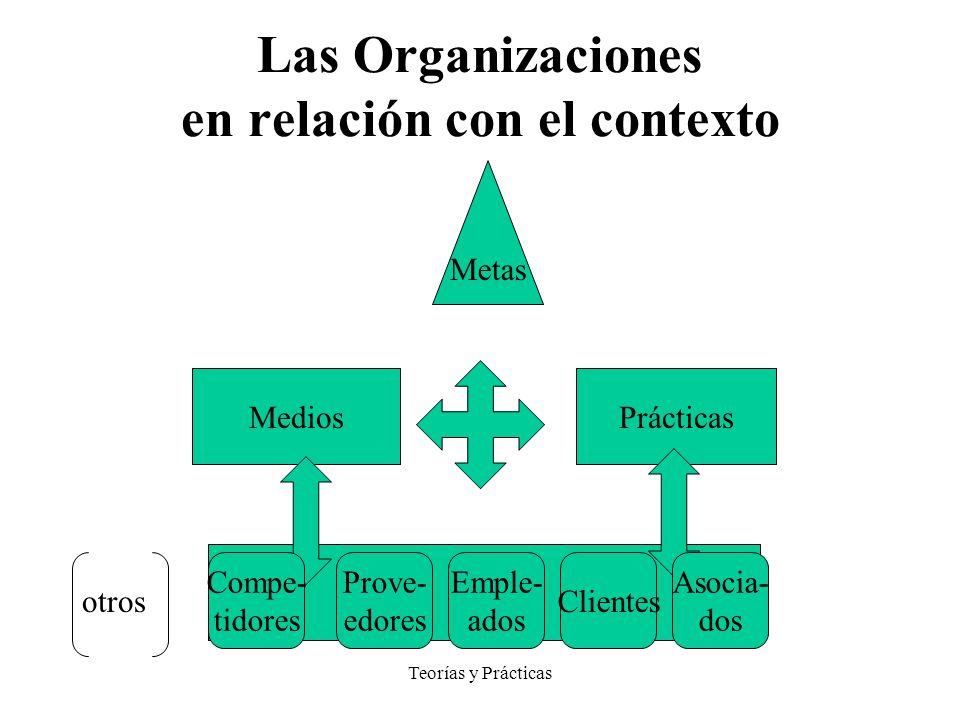 Las Organizaciones en relación con el contexto