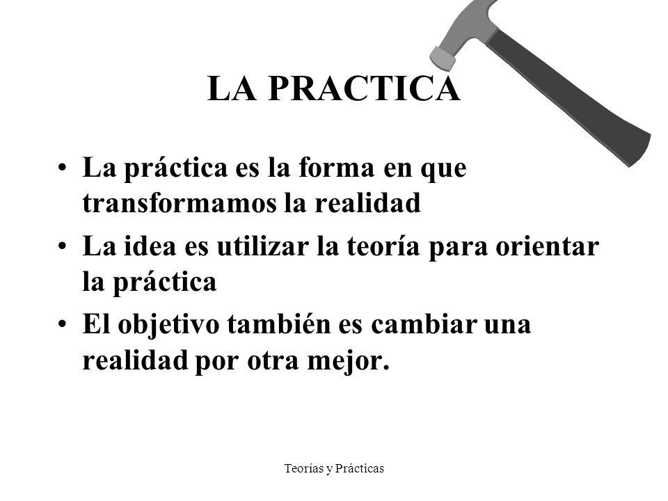 LA PRACTICA La práctica es la forma en que transformamos la realidad