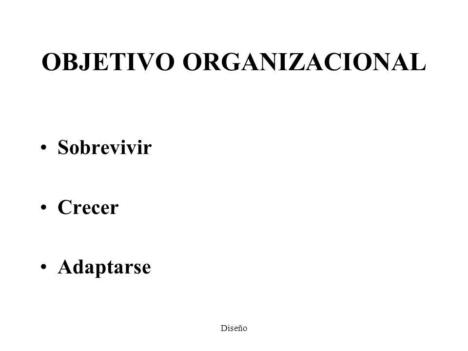 OBJETIVO ORGANIZACIONAL