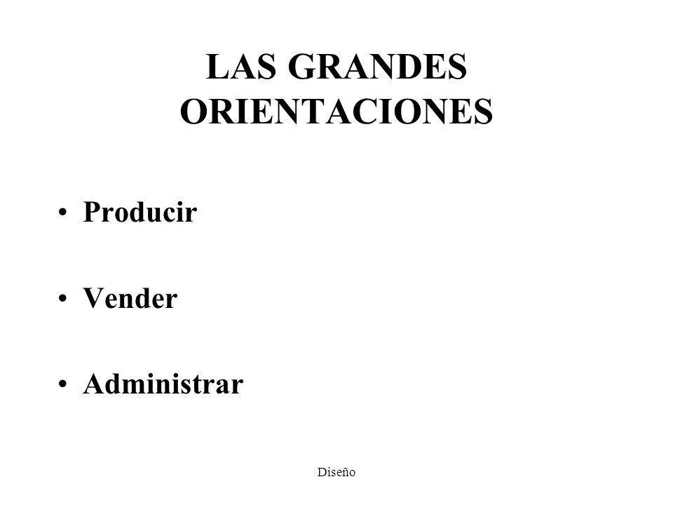 LAS GRANDES ORIENTACIONES