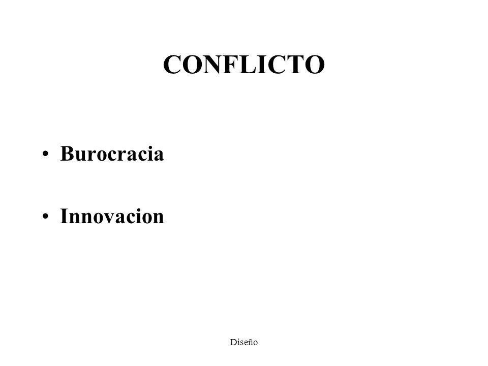 CONFLICTO Burocracia Innovacion Diseño