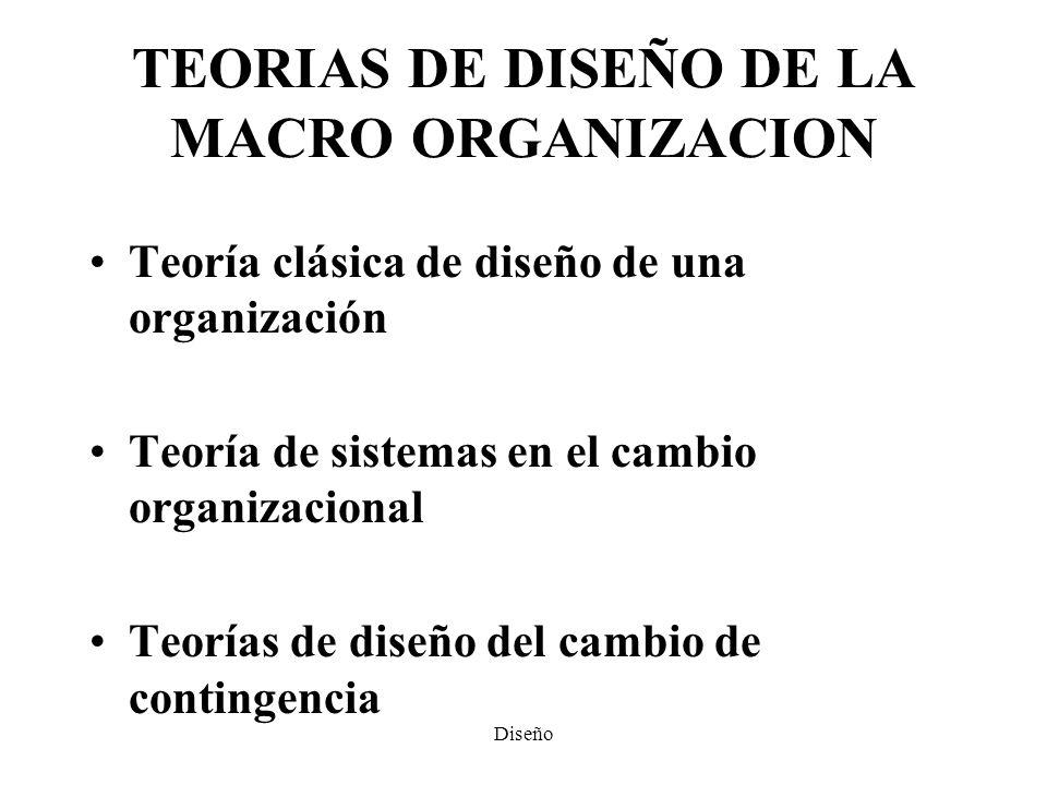 TEORIAS DE DISEÑO DE LA MACRO ORGANIZACION