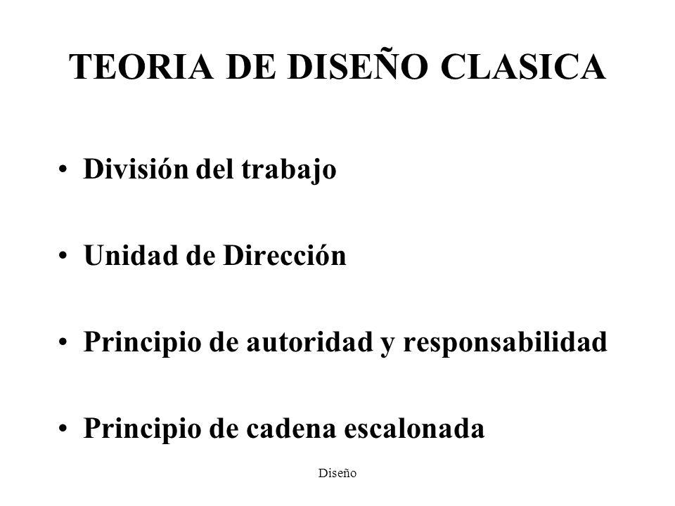 TEORIA DE DISEÑO CLASICA