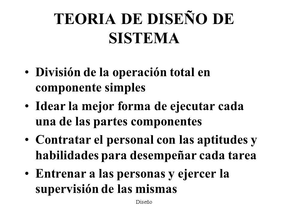 TEORIA DE DISEÑO DE SISTEMA
