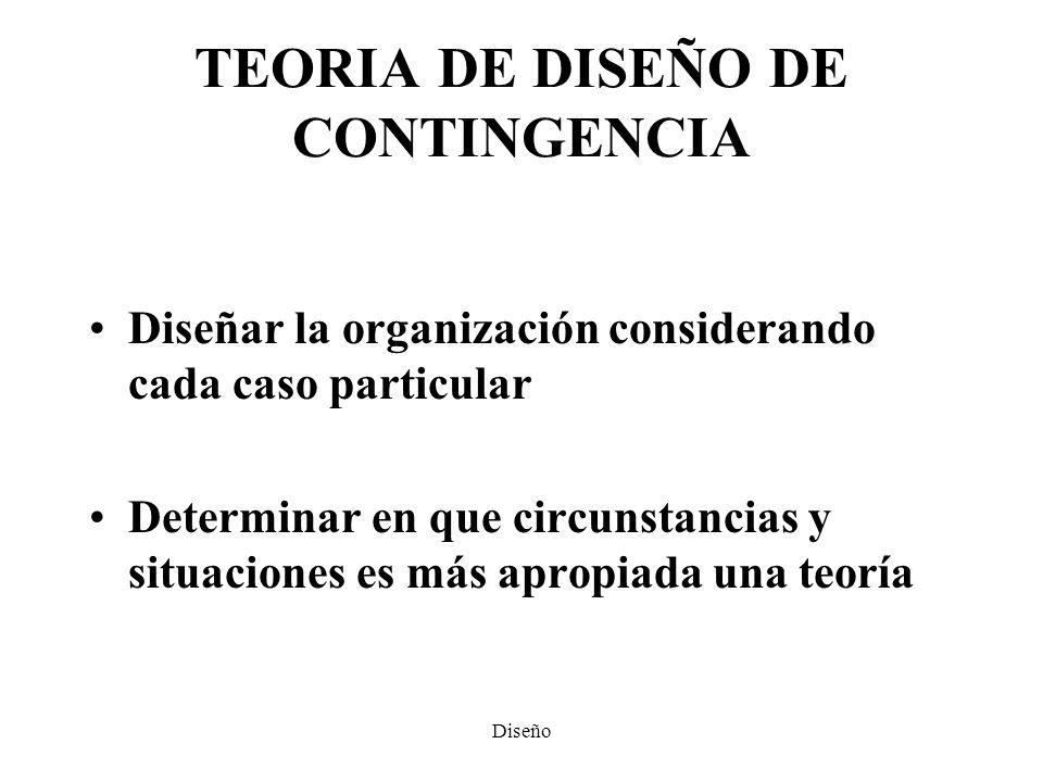 TEORIA DE DISEÑO DE CONTINGENCIA