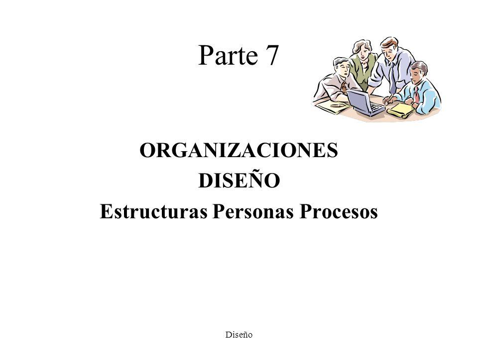 Estructuras Personas Procesos