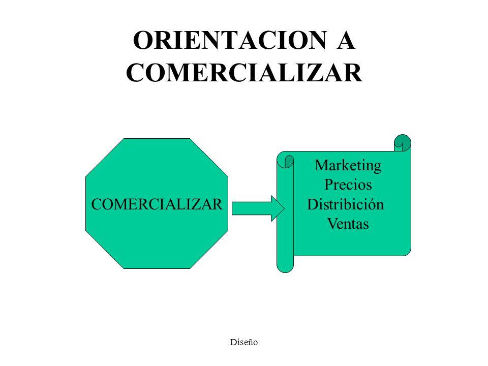 ORIENTACION A COMERCIALIZAR